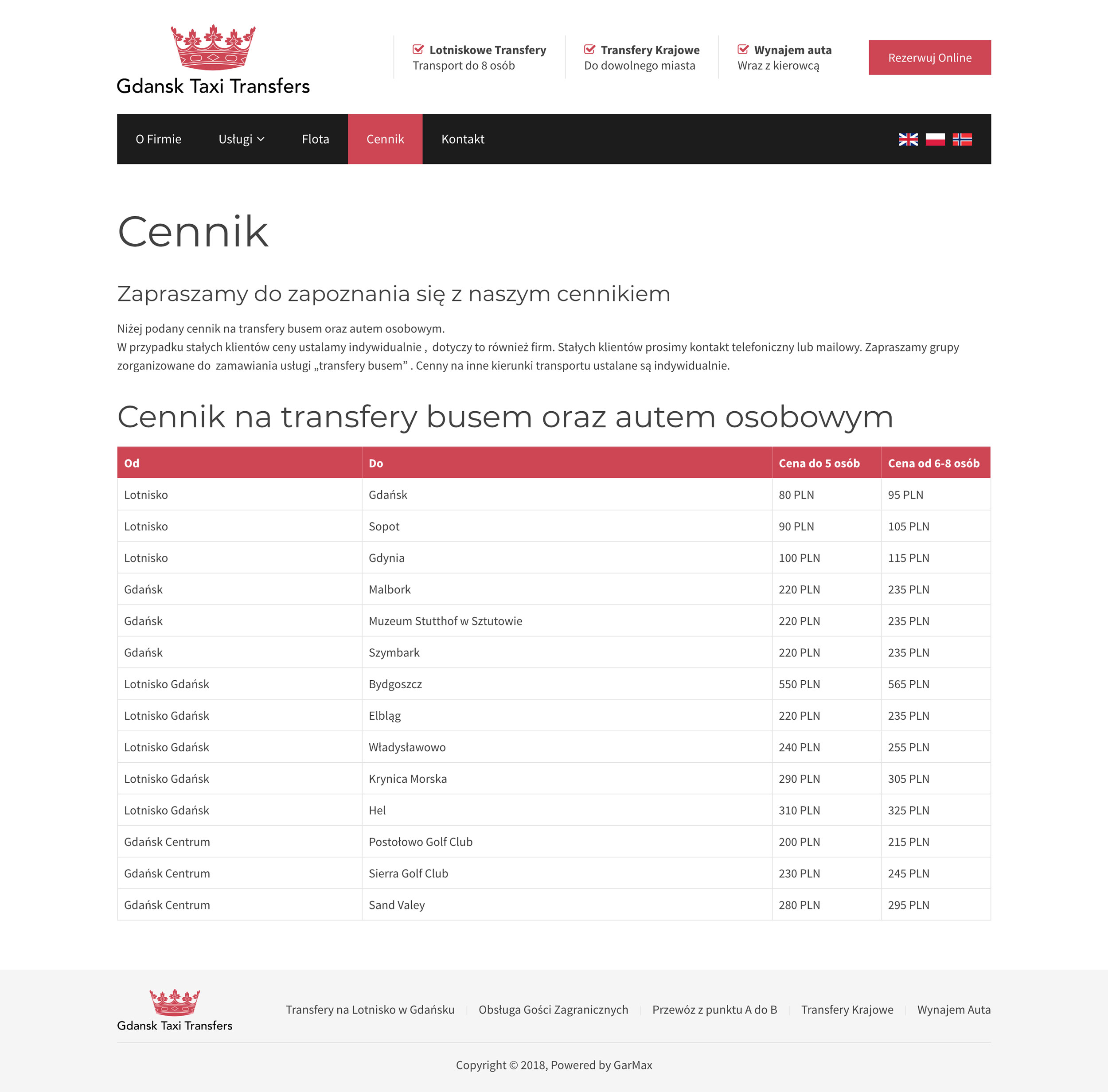 Gdańsk Taxi Transfers - Cennik